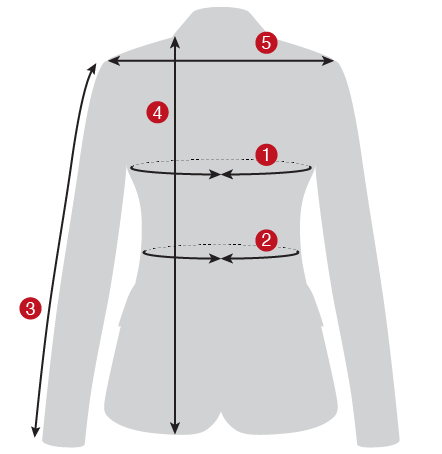 coat_measuring